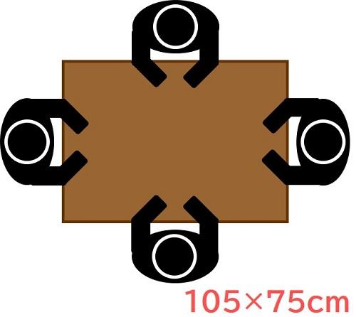 105×75