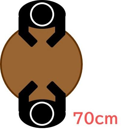 直径70cm(円形)