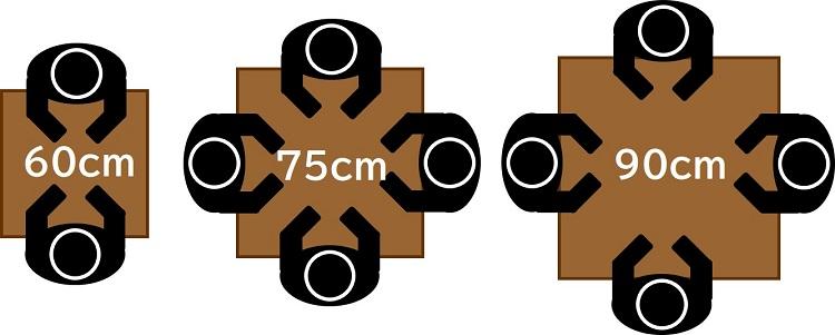 正方形こたつテーブルのサイズと対応人数
